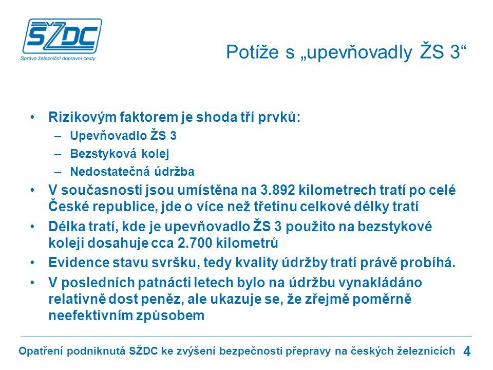 Rizikovým faktorem je shoda tří prvků: –Upevňovadlo ŽS 3 –Bezstyková kolej –Nedostatečná údržba V současnosti jsou umístěna na 3.892 kilometrech tratí po celé České republice, jde o více než třetinu celkové délky tratí Délka tratí, kde je upevňovadlo ŽS 3 použito na bezstykové koleji dosahuje cca 2.700 kilometrů Evidence stavu svršku, tedy kvality údržby tratí právě probíhá.