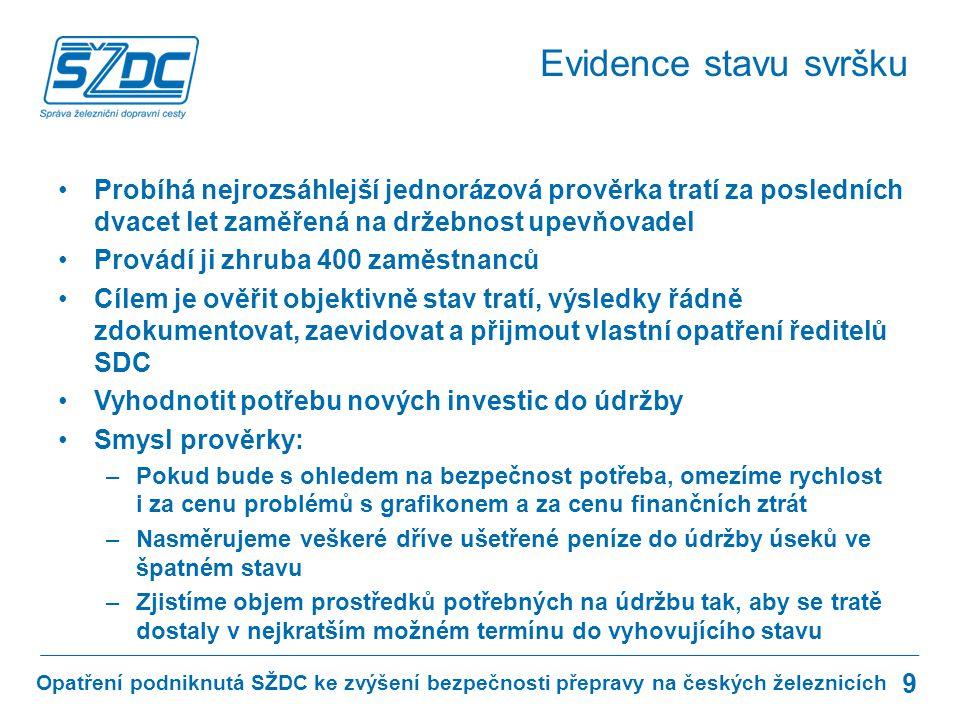 SŽDC spolu s Ministerstvem dopravy zřizuje společnou pracovní skupinu, do které se zapojí i Drážní inspekce a Drážní úřad Jde o iniciativu SŽDC a náměstka ministra dopravy Ing.