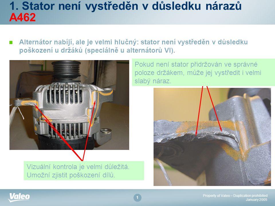 Property of Valeo – Duplication prohibited January 2005 1 1. Stator není vystředěn v důsledku nárazů A462 Alternátor nabíjí, ale je velmi hlučný: stat