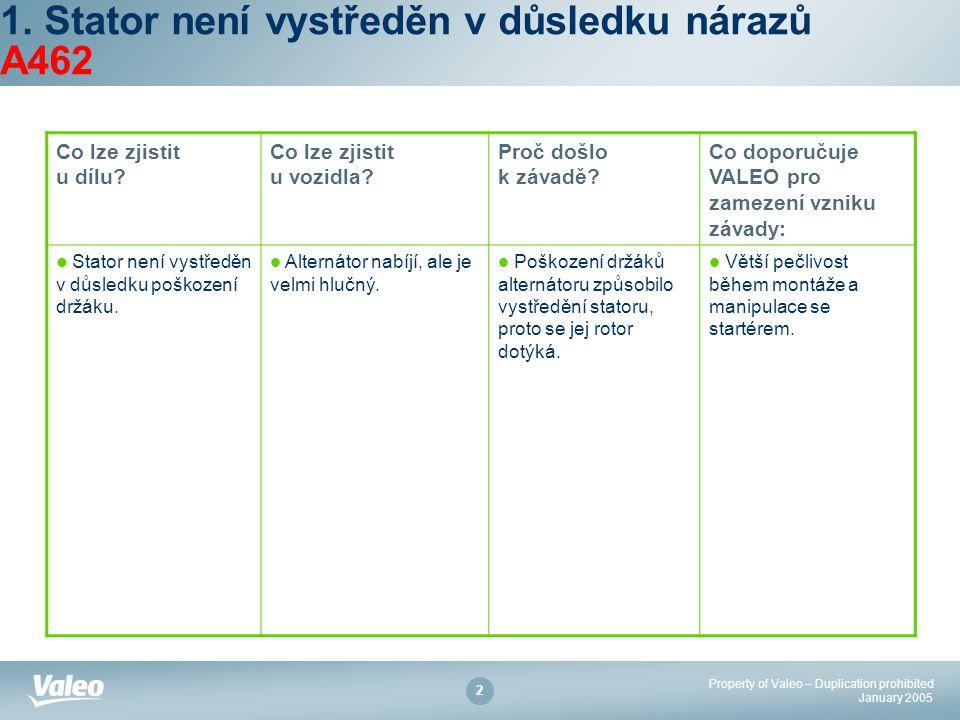 Property of Valeo – Duplication prohibited January 2005 2 1. Stator není vystředěn v důsledku nárazů A462 Co lze zjistit u dílu? Co lze zjistit u vozi