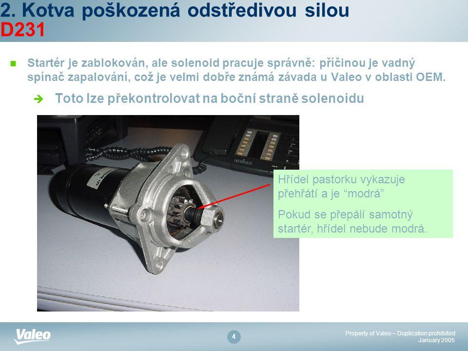 Property of Valeo – Duplication prohibited January 2005 4 2. Kotva poškozená odstředivou silou D231 Startér je zablokován, ale solenoid pracuje správn