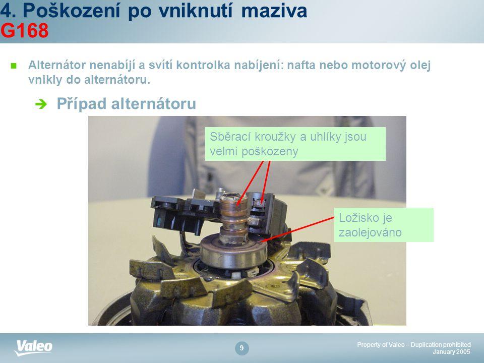 Property of Valeo – Duplication prohibited January 2005 9 4. Poškození po vniknutí maziva G168 Alternátor nenabíjí a svítí kontrolka nabíjení: nafta n