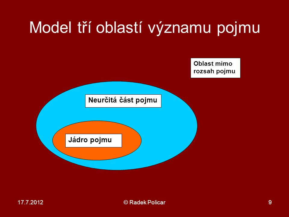 17.7.2012© Radek Policar9 Model tří oblastí významu pojmu Neurčitá část pojmu Jádro pojmu Oblast mimo rozsah pojmu