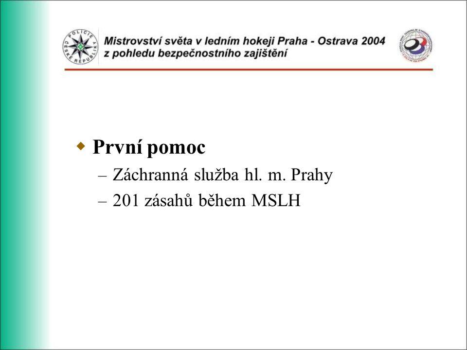  První pomoc – Záchranná služba hl. m. Prahy – 201 zásahů během MSLH