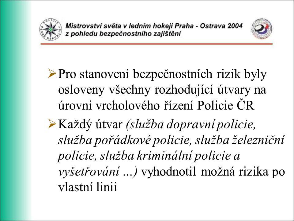  Pro stanovení bezpečnostních rizik byly osloveny všechny rozhodující útvary na úrovni vrcholového řízení Policie ČR  Každý útvar (služba dopravní policie, služba pořádkové policie, služba železniční policie, služba kriminální policie a vyšetřování …) vyhodnotil možná rizika po vlastní linii