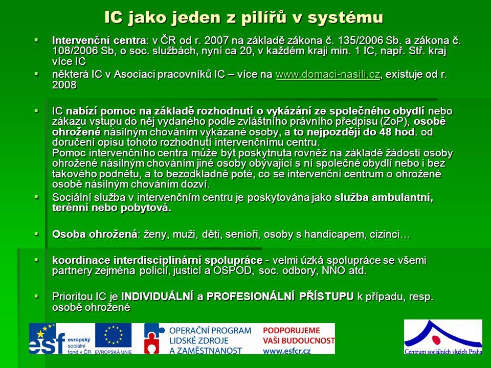 IC jako jeden z pilířů v systému  Intervenční centra: v ČR od r.