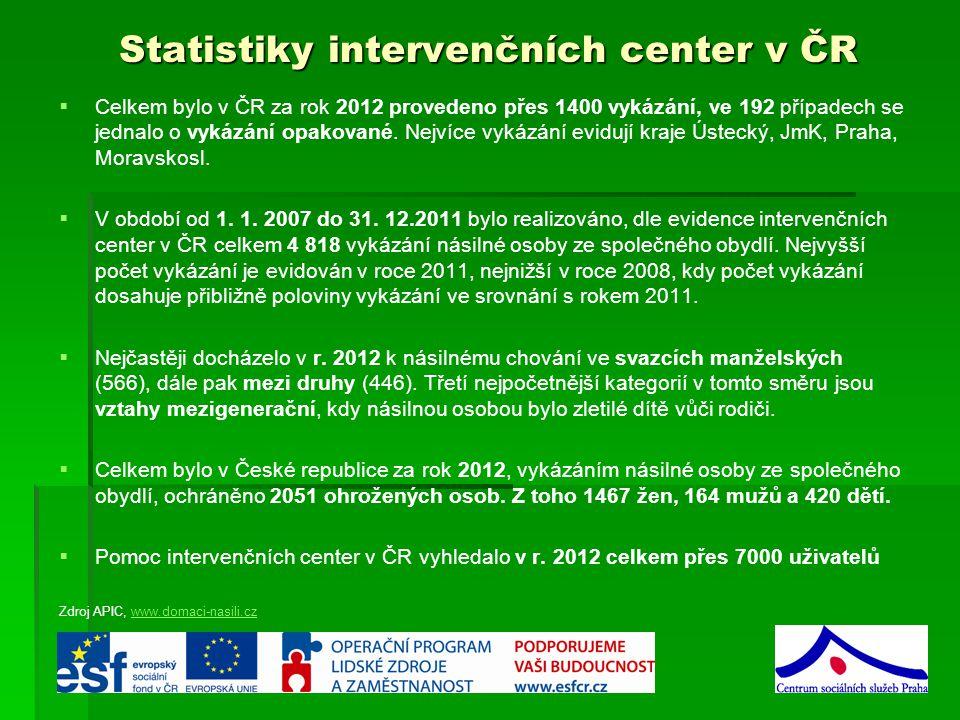 Statistiky intervenčních center v ČR   Celkem bylo v ČR za rok 2012 provedeno přes 1400 vykázání, ve 192 případech se jednalo o vykázání opakované.
