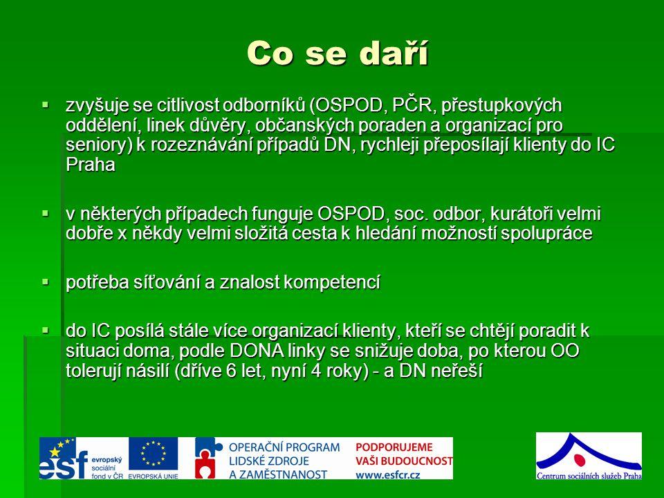 Co se daří  zvyšuje se citlivost odborníků (OSPOD, PČR, přestupkových oddělení, linek důvěry, občanských poraden a organizací pro seniory) k rozeznávání případů DN, rychleji přeposílají klienty do IC Praha  v některých případech funguje OSPOD, soc.