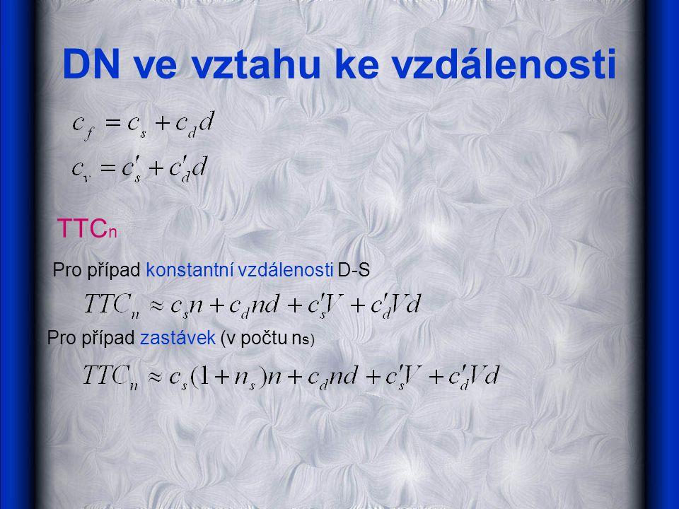 DN ve vztahu ke vzdálenosti Pro případ konstantní vzdálenosti D-S Pro případ zastávek (v počtu n s) TTC n