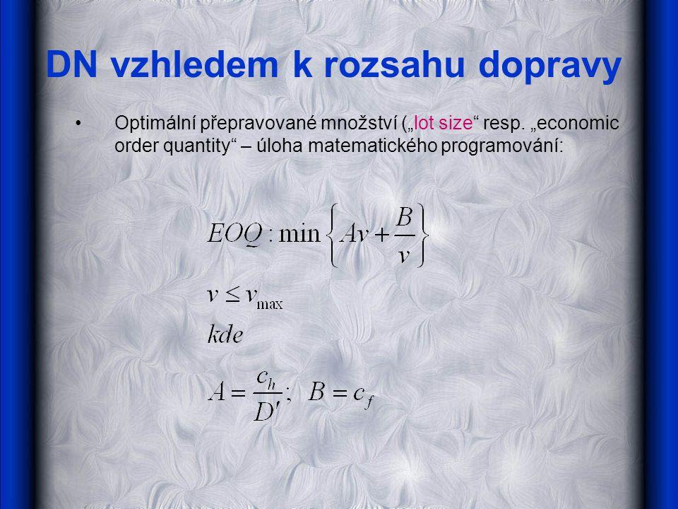 """DN vzhledem k rozsahu dopravy Optimální přepravované množství (""""lot size"""" resp. """"economic order quantity"""" – úloha matematického programování:"""