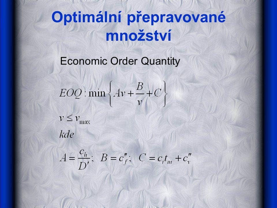 Optimální přepravované množství Economic Order Quantity