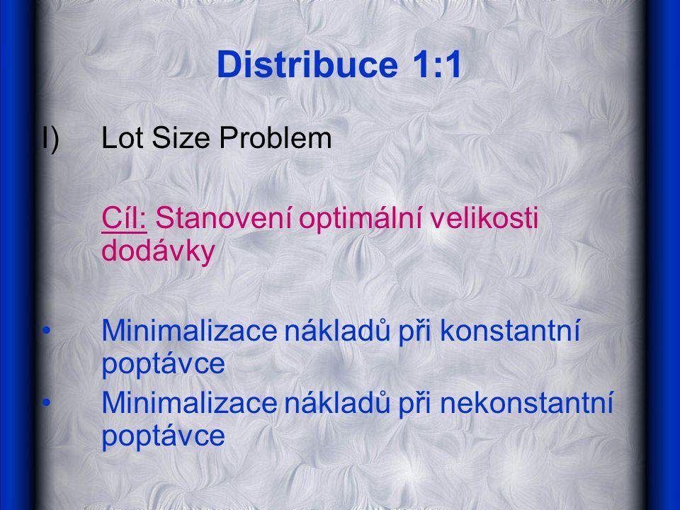 Distribuce 1:1 I)Lot Size Problem Cíl: Stanovení optimální velikosti dodávky Minimalizace nákladů při konstantní poptávce Minimalizace nákladů při nek