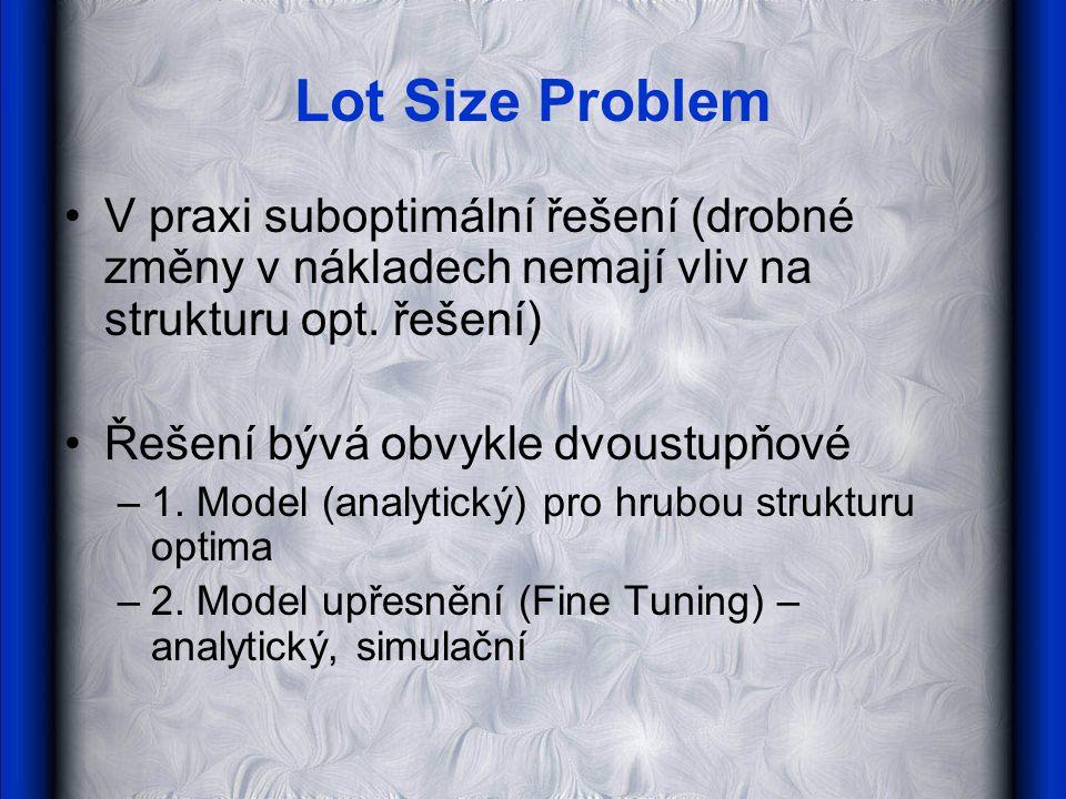 Lot Size Problem V praxi suboptimální řešení (drobné změny v nákladech nemají vliv na strukturu opt. řešení) Řešení bývá obvykle dvoustupňové –1. Mode