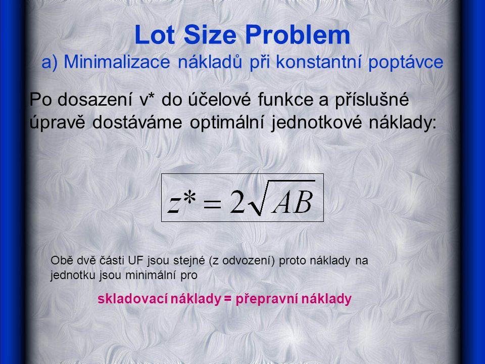 Lot Size Problem a) Minimalizace nákladů při konstantní poptávce Po dosazení v* do účelové funkce a příslušné úpravě dostáváme optimální jednotkové ná