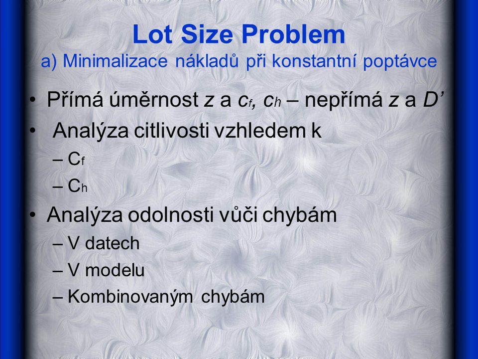 Lot Size Problem a) Minimalizace nákladů při konstantní poptávce Přímá úměrnost z a c f, c h – nepřímá z a D' Analýza citlivosti vzhledem k –Cf–Cf –Ch