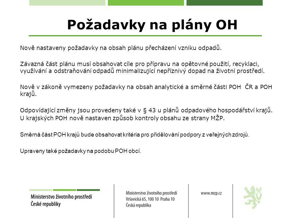 Požadavky na plány OH Nově nastaveny požadavky na obsah plánu přecházení vzniku odpadů.