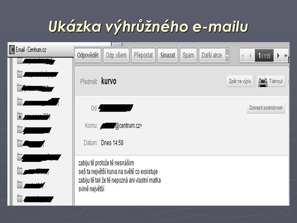 Ukázka výhrůžného e-mailu