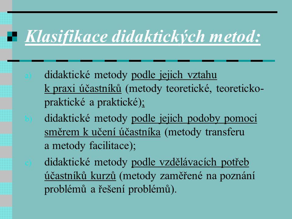 Klasifikace didaktických metod: a) didaktické metody podle jejich vztahu k praxi účastníků (metody teoretické, teoreticko- praktické a praktické); b)
