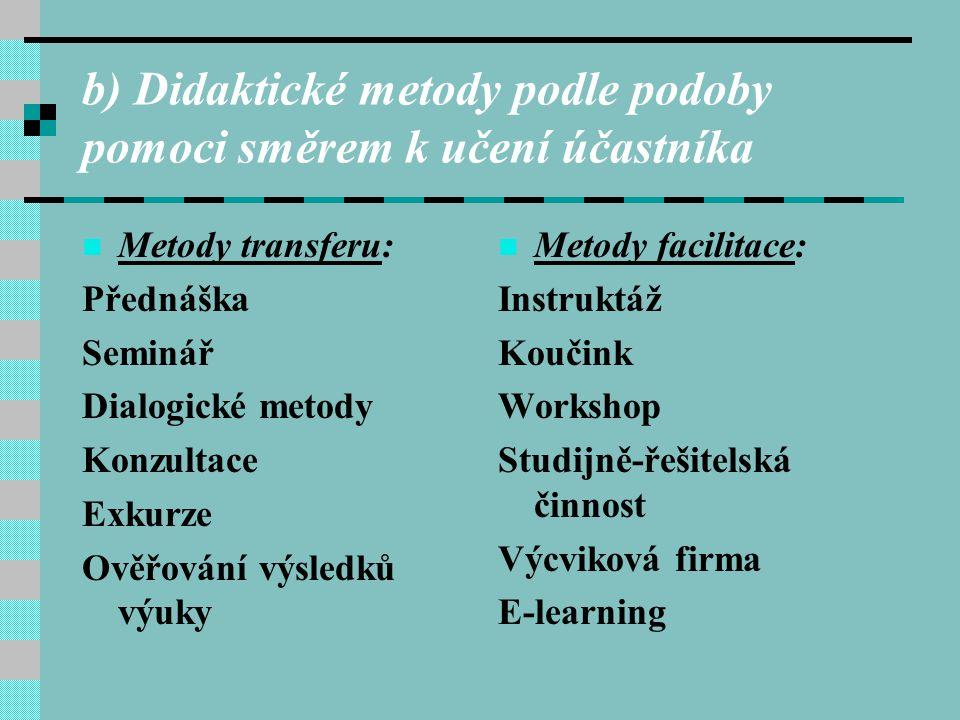 b) Didaktické metody podle podoby pomoci směrem k učení účastníka Metody transferu: Přednáška Seminář Dialogické metody Konzultace Exkurze Ověřování v