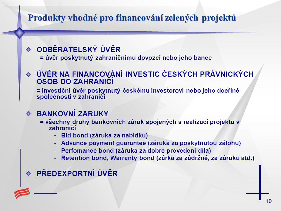 10 ODBĚRATELSKÝ ÚVĚR = úvěr poskytnutý zahraničnímu dovozci nebo jeho bance ÚVĚR NA FINANCOVÁNÍ INVESTIC ČESKÝCH PRÁVNICKÝCH OSOB DO ZAHRANIČÍ = inves