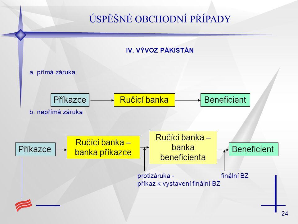 24 Ručící bankaPříkazceBeneficient Příkazce Ručící banka – banka příkazce Ručící banka – banka beneficienta Beneficient IV. VÝVOZ PÁKISTÁN a. přímá zá