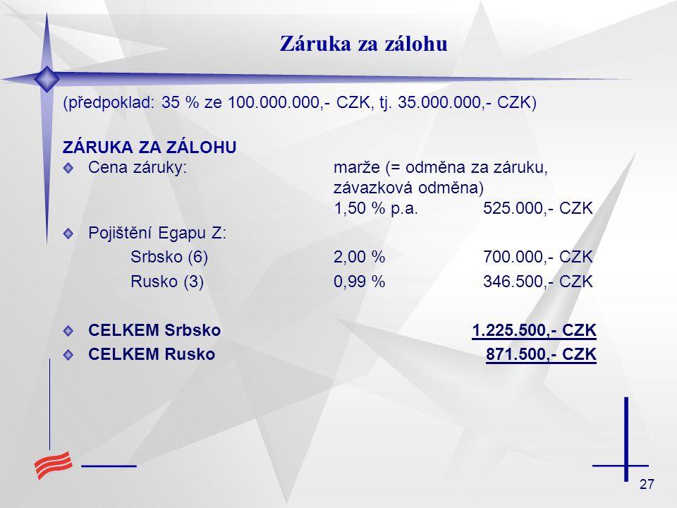 27 (předpoklad: 35 % ze 100.000.000,- CZK, tj. 35.000.000,- CZK) ZÁRUKA ZA ZÁLOHU Cena záruky:marže (= odměna za záruku, závazková odměna) 1,50 % p.a.
