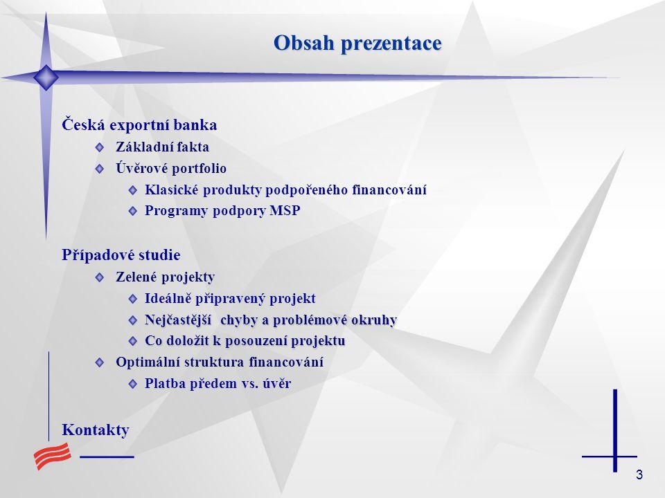 3 Obsah prezentace Česká exportní banka Základní fakta Úvěrové portfolio Klasické produkty podpořeného financování Programy podpory MSP Případové stud