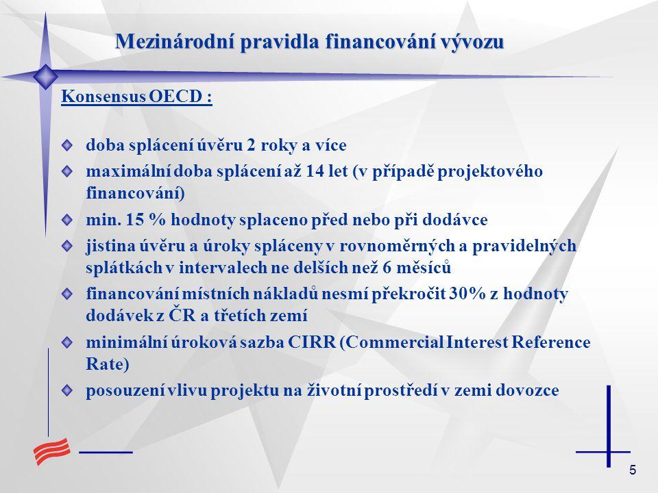 5 Konsensus OECD : doba splácení úvěru 2 roky a více maximální doba splácení až 14 let (v případě projektového financování) min. 15 % hodnoty splaceno