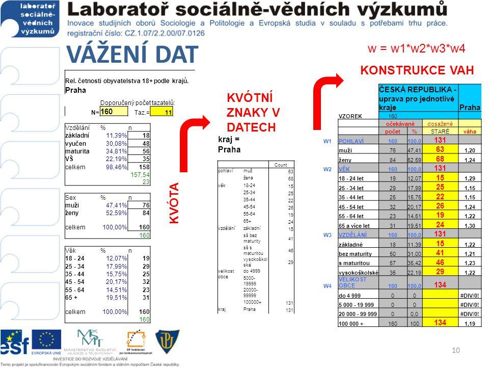 VÁŽENÍ DAT 10 w = w1*w2*w3*w4 Rel. četnosti obyvatelstva 18+ podle krajů. Praha Doporučený počet tazatelů: N= 160 Taz.=11 Vzdělání%n základní11,39%18