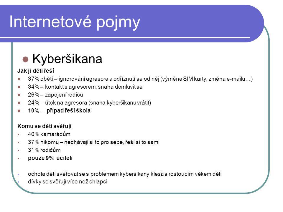 Internetové pojmy Kyberšikana Jak ji děti řeší 37% obětí – ignorování agresora a odříznutí se od něj (výměna SIM karty, změna e-mailu…) 34% – kontakt s agresorem, snaha domluvit se 26% – zapojení rodičů 24% – útok na agresora (snaha kyberšikanu vrátit) 10% – případ řeší škola Komu se děti svěřují  40% kamarádům  37% nikomu – nechávají si to pro sebe, řeší si to sami  31% rodičům  pouze 9% učiteli  ochota dětí svěřovat se s problémem kyberšikany klesá s rostoucím věkem dětí  dívky se svěřují více než chlapci
