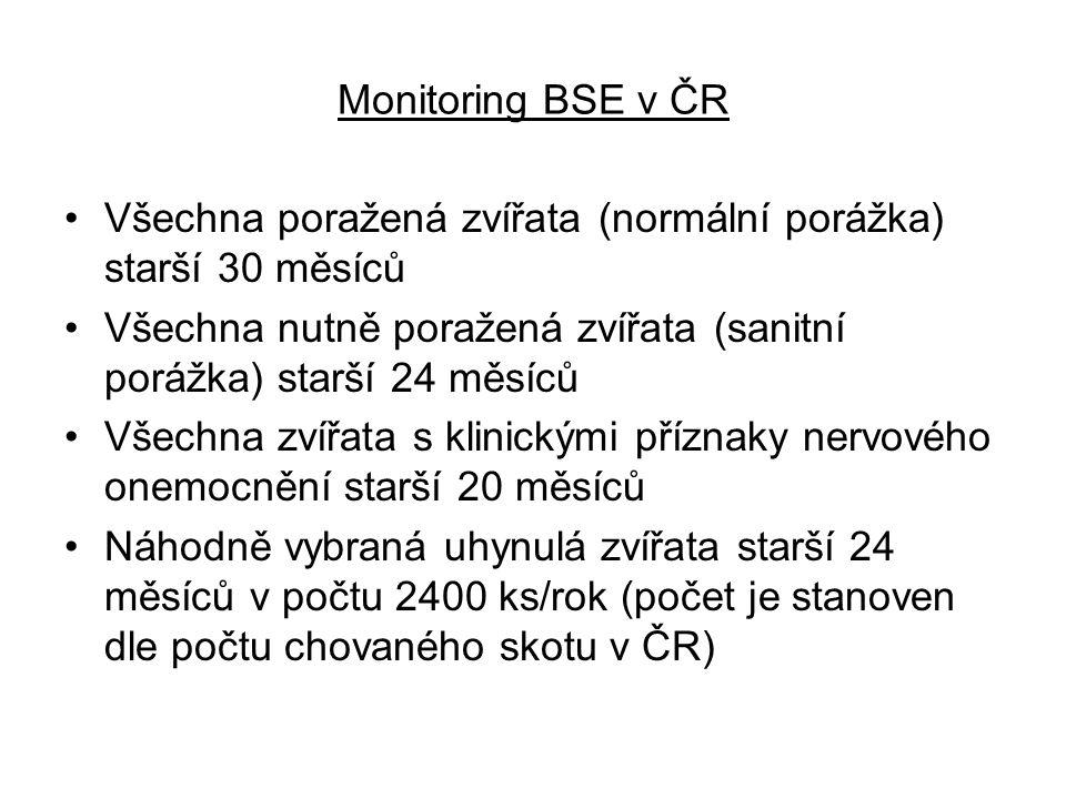 Monitoring BSE v ČR Všechna poražená zvířata (normální porážka) starší 30 měsíců Všechna nutně poražená zvířata (sanitní porážka) starší 24 měsíců Vše