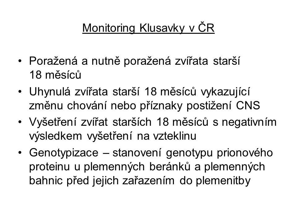 Monitoring Klusavky v ČR Poražená a nutně poražená zvířata starší 18 měsíců Uhynulá zvířata starší 18 měsíců vykazující změnu chování nebo příznaky po