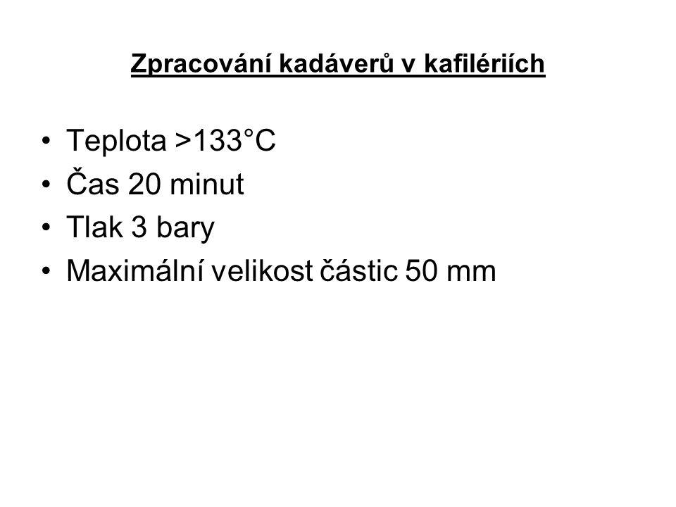Zpracování kadáverů v kafilériích Teplota >133°C Čas 20 minut Tlak 3 bary Maximální velikost částic 50 mm