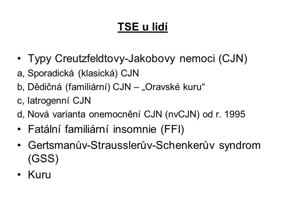 """TSE u lidí Typy Creutzfeldtovy-Jakobovy nemoci (CJN) a, Sporadická (klasická) CJN b, Dědičná (familiární) CJN – """"Oravské kuru"""" c, Iatrogenní CJN d, No"""