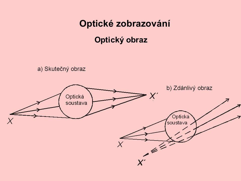 Optické zobrazování Optický obraz a) Skutečný obraz b) Zdánlivý obraz
