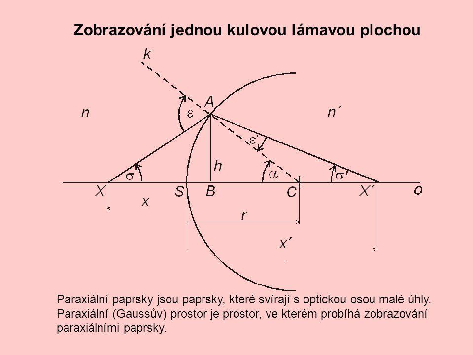Zobrazovací rovnice pro jednu kulovou plochu v paraxiálním prostoru Gaussova zobrazovací rovnice Ze zobrazovací rovnice pro jednu kulovou plochu v paraxiálním prostoru dostaneme