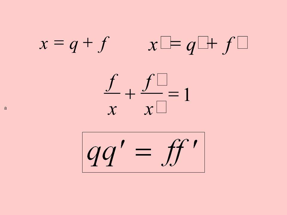 Odraz jako zvláštní případ lomu Srovnáme-li zákon odrazu a zákon lomu můžeme z matematického hlediska považovat odraz za speciální případ lomu.