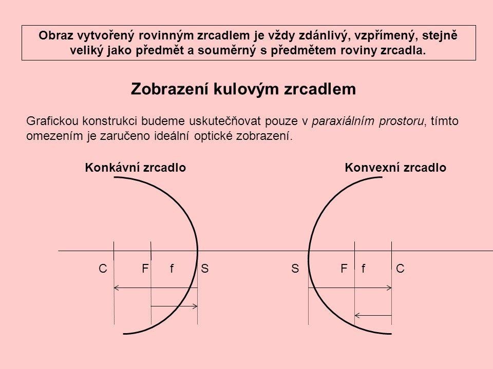 -chová se jako čočka spojná- chová se jako čočka rozptylná(všechny paprsky rovnoběžné s optickou osou v paraxiálním prostoru se odrážejí osou se odrážejí tak, že vychází z bodu F) do společného F) svazek paprsků rovnoběžných s optickou osou je po odrazu svazkem sbíhavýmosou je po odrazu svazkem rozbíhavým - konvergentním-divergentním FS = f = - r/2FS = f = -r/2 (ohnisková vzdálenost je kladná,(ohnisková vzdálenost je záporná, poloměr křivosti záporný)poloměr křivosti kladný) Konkávní zrcadlo Konvexní zrcadlo