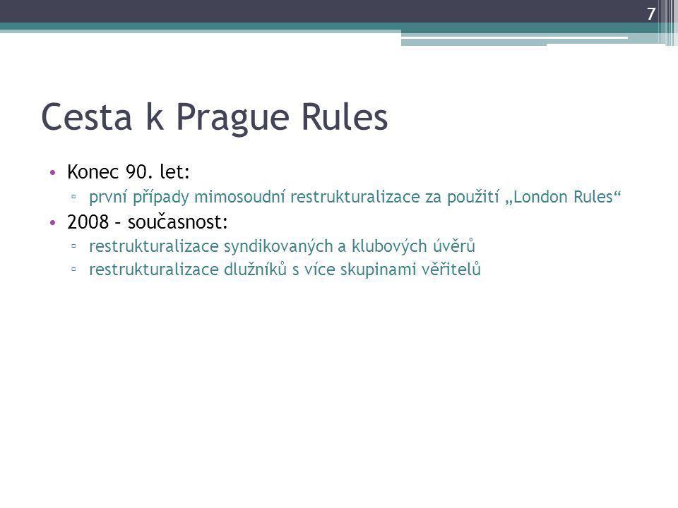 Cesta k Prague Rules Konec 90.