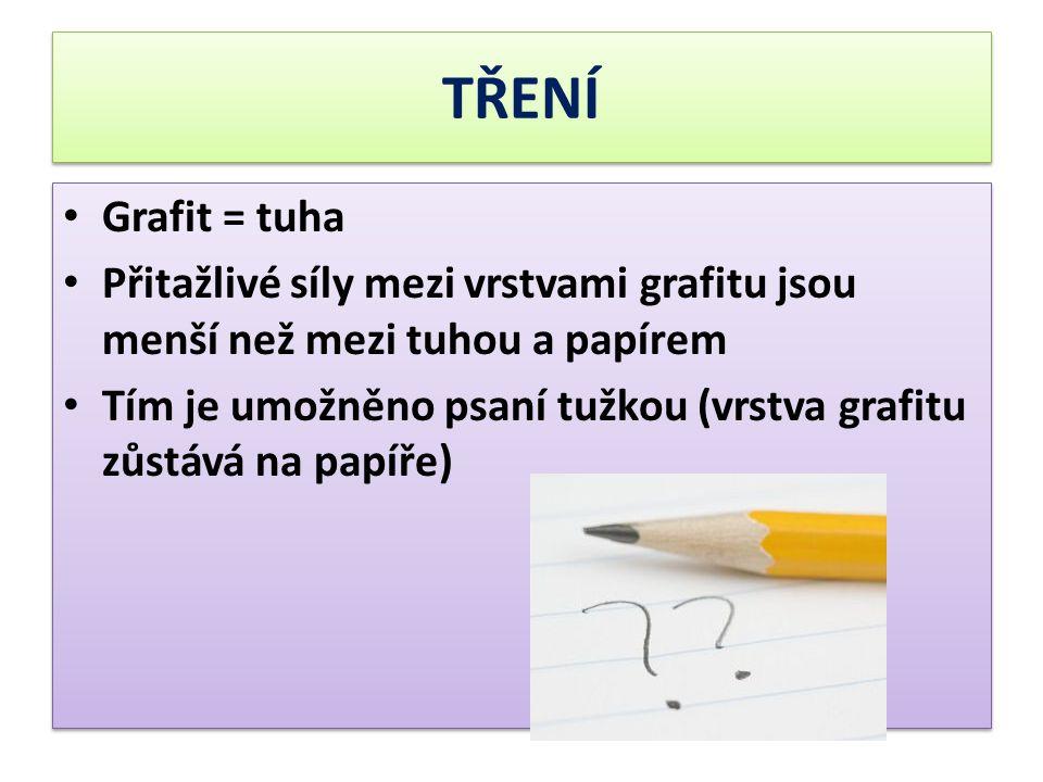Grafit = tuha Přitažlivé síly mezi vrstvami grafitu jsou menší než mezi tuhou a papírem Tím je umožněno psaní tužkou (vrstva grafitu zůstává na papíře