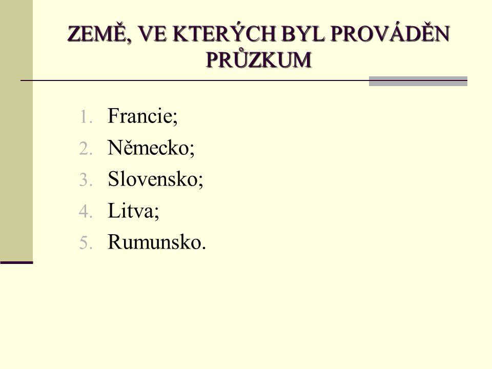 ZEMĚ, VE KTERÝCH BYL PROVÁDĚN PRŮZKUM 1. Francie; 2. Německo; 3. Slovensko; 4. Litva; 5. Rumunsko.