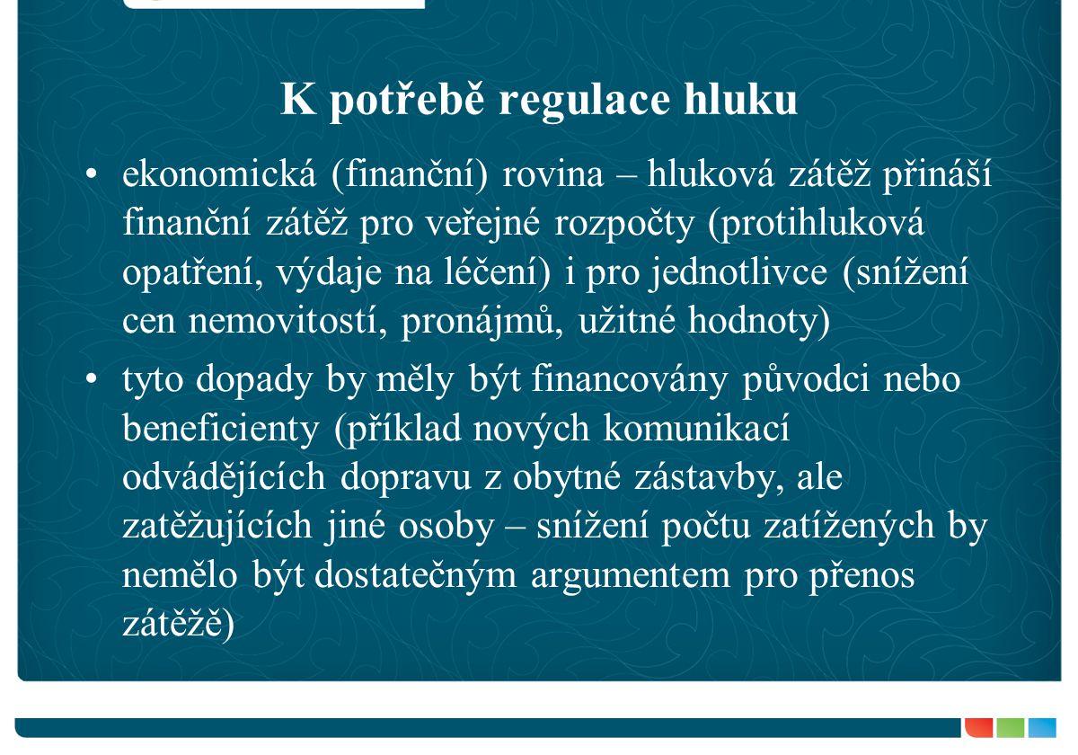 K potřebě regulace hluku ekonomická (finanční) rovina – hluková zátěž přináší finanční zátěž pro veřejné rozpočty (protihluková opatření, výdaje na léčení) i pro jednotlivce (snížení cen nemovitostí, pronájmů, užitné hodnoty) tyto dopady by měly být financovány původci nebo beneficienty (příklad nových komunikací odvádějících dopravu z obytné zástavby, ale zatěžujících jiné osoby – snížení počtu zatížených by nemělo být dostatečným argumentem pro přenos zátěžě)