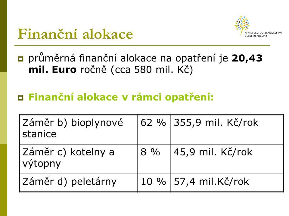 Finanční alokace  průměrná finanční alokace na opatření je 20,43 mil. Euro ročně (cca 580 mil. Kč)  Finanční alokace v rámci opatření: Záměr b) biop