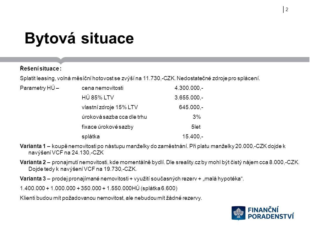 | Bytová situace Řešení situace : Splatit leasing, volná měsíční hotovost se zvýší na 11.730,-CZK. Nedostatečné zdroje pro splácení. Parametry HÚ – ce