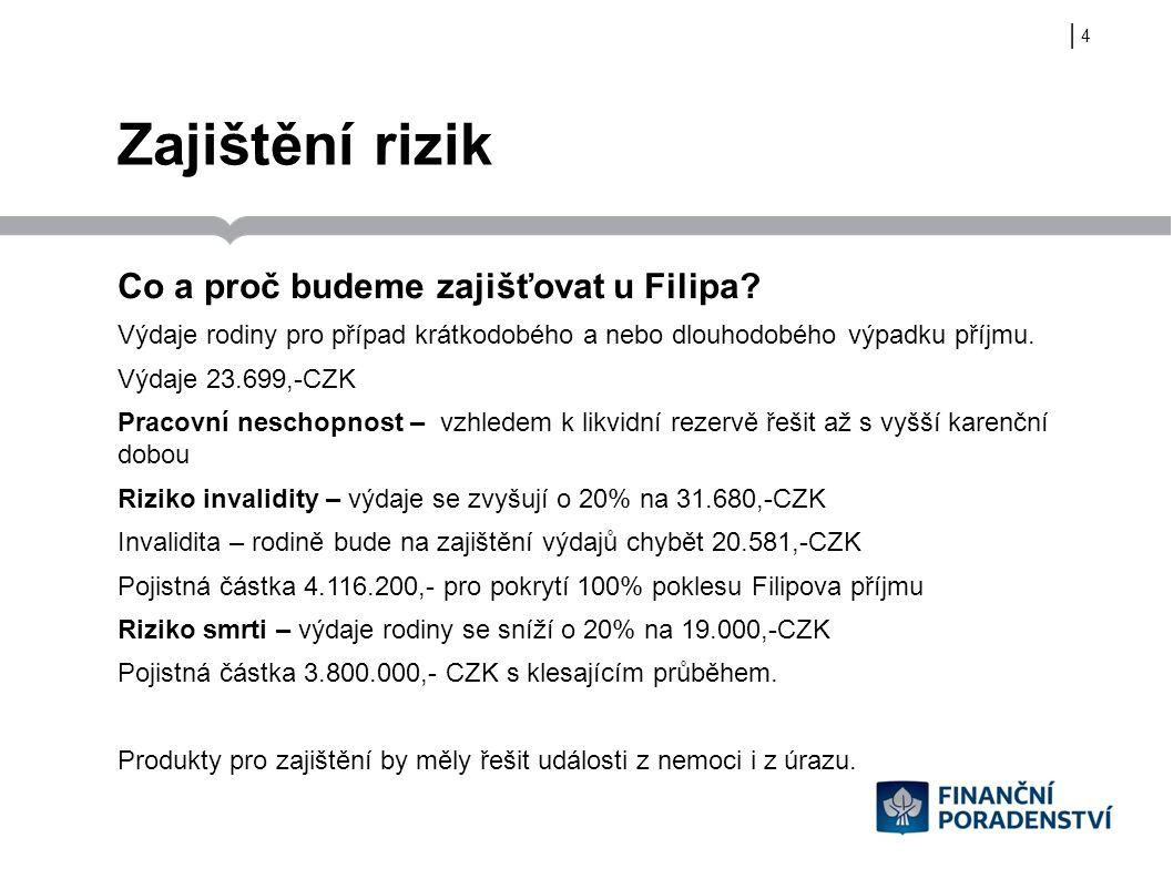 | Zajištění rizik Co a proč budeme zajišťovat u Filipa? Výdaje rodiny pro případ krátkodobého a nebo dlouhodobého výpadku příjmu. Výdaje 23.699,-CZK P