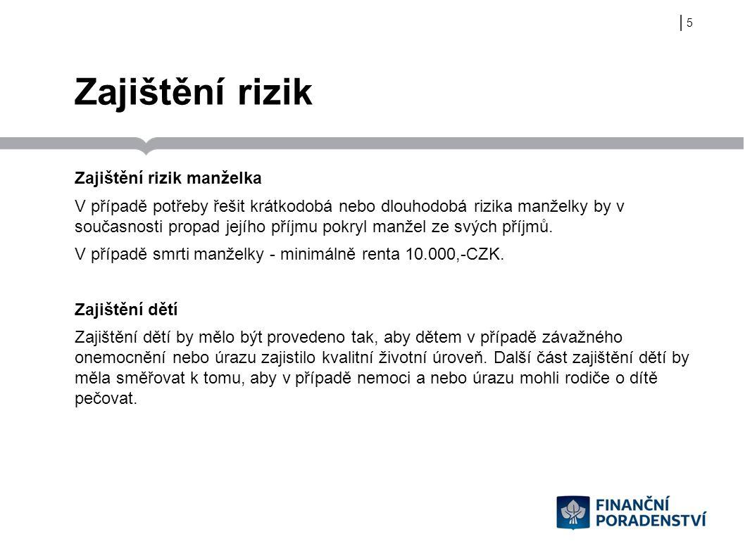   Vlastní renta v penzi se započtením státní penze Očekávaná výše státní penze je za současných podmínek 16.000,- pro oba klienty.