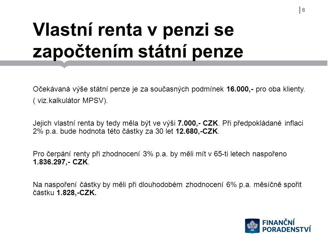  Vlastní renta v penzi bez započtení státní penze Při předpokládané dlouhodobé inflaci 2% p.a., bude hodnota částky 23.000,- CZK za 30 let 41.661,-CZK.
