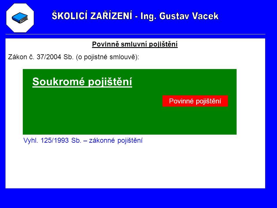 Povinně smluvní pojištění Zákon č. 37/2004 Sb. (o pojistné smlouvě): Povinné pojištění Soukromé pojištění Vyhl. 125/1993 Sb. – zákonné pojištění