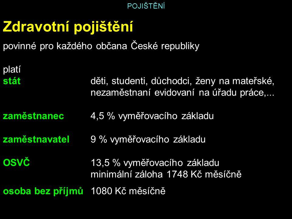 POJIŠTĚNÍ Zdravotní pojištění povinné pro každého občana České republiky platí stát děti, studenti, důchodci, ženy na mateřské, nezaměstnaní evidovaní