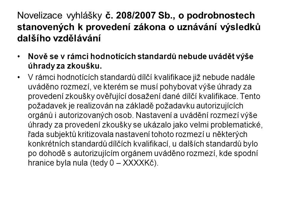 Novelizace vyhlášky č.